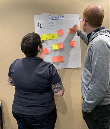 PI Staff Catalysts working on a board of sticky notes
