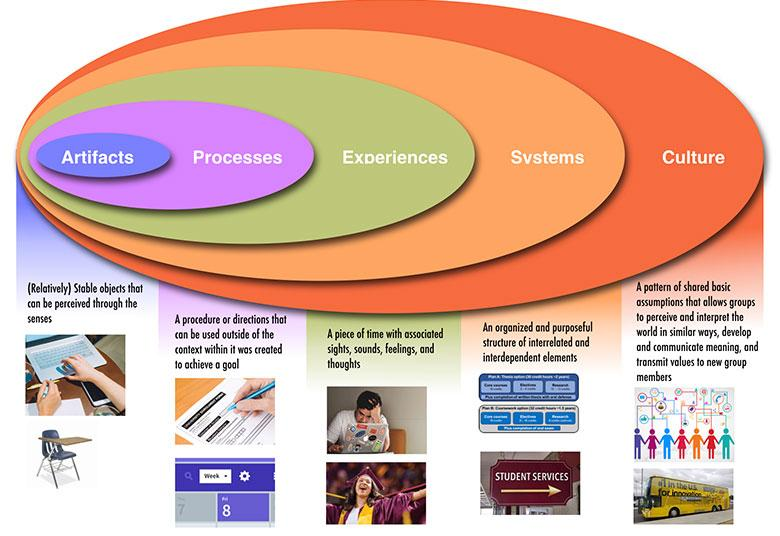 IDC Keynote graphic