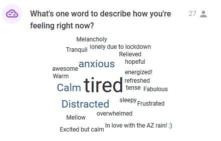 A word cloud of people's feelings