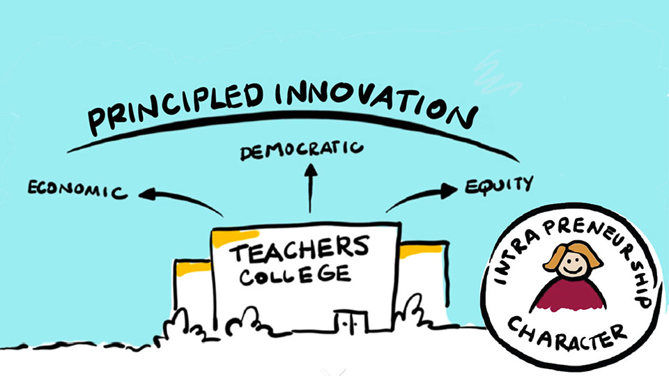 Principled Innovation's year two storymap